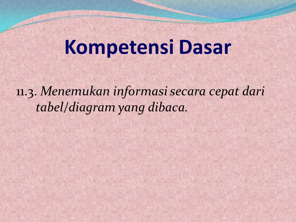Kompetensi Dasar 11.3. Menemukan informasi secara cepat dari tabel/diagram yang dibaca.