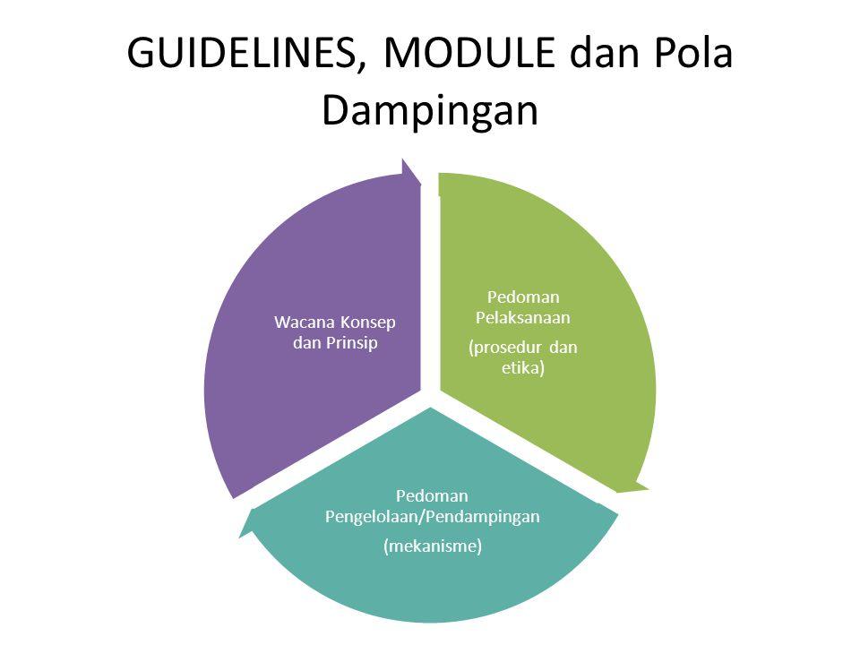 Isi Guidelines Latar Belakang perlunya SL (konteks UIN SA) Konsep Dasar SL Prinsip dan Pendekatan utama SL (experiential learning, partnerships) Pengalaman di beberapa negara (ragam model kuliah SL) Bentuk-Bentuk Keterlibatan Masyarakat Mendisain perkuliahan berbasis SL Pelaksanaan SL (sebelum dan sesudah) Evaluasi SL sebagai pilot proyek