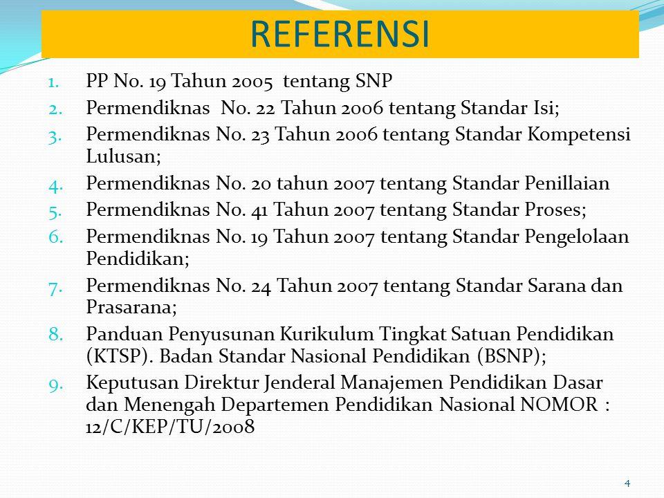 REFERENSI 1.PP No. 19 Tahun 2005 tentang SNP 2. Permendiknas No.