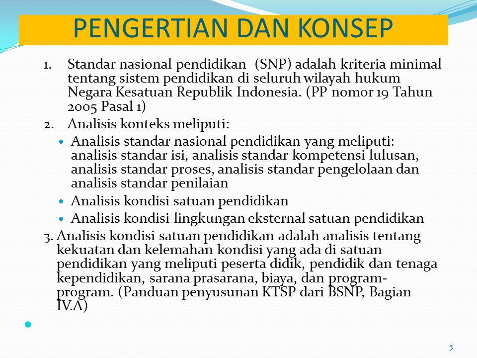 PENGERTIAN DAN KONSEP 1.Standar nasional pendidikan (SNP) adalah kriteria minimal tentang sistem pendidikan di seluruh wilayah hukum Negara Kesatuan Republik Indonesia.
