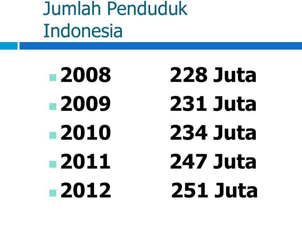 Jumlah Penduduk Indonesia 2008228 Juta 2009231 Juta 2010234 Juta 2011247 Juta 2012 251 Juta