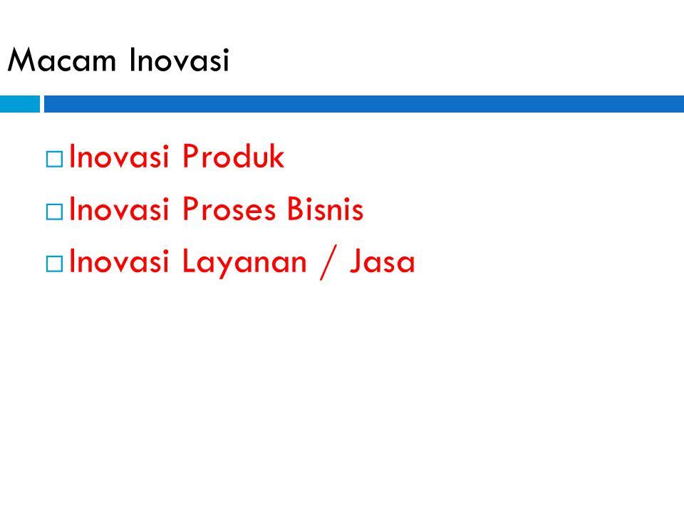 Macam Inovasi  Inovasi Produk  Inovasi Proses Bisnis  Inovasi Layanan / Jasa