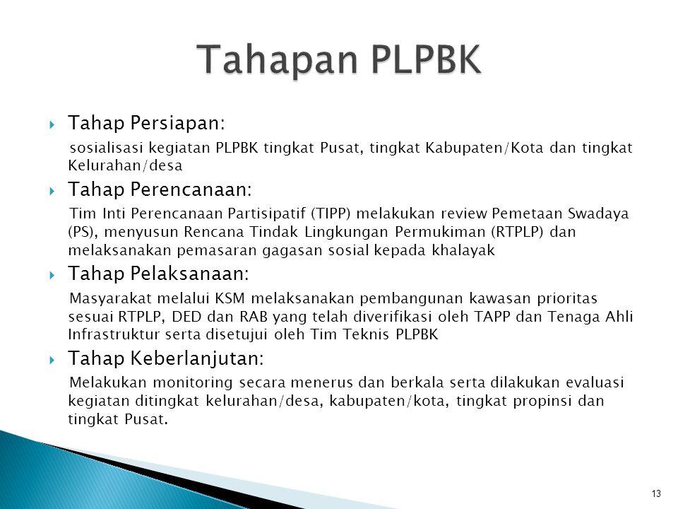  Tahap Persiapan: sosialisasi kegiatan PLPBK tingkat Pusat, tingkat Kabupaten/Kota dan tingkat Kelurahan/desa  Tahap Perencanaan: Tim Inti Perencana