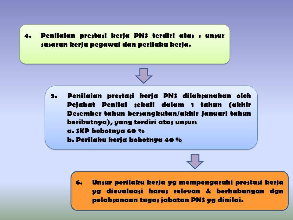 4. Penilaian prestasi kerja PNS terdiri atas : unsur sasaran kerja pegawai dan perilaku kerja. 5. Penilaian prestasi kerja PNS dilaksanakan oleh Pejab