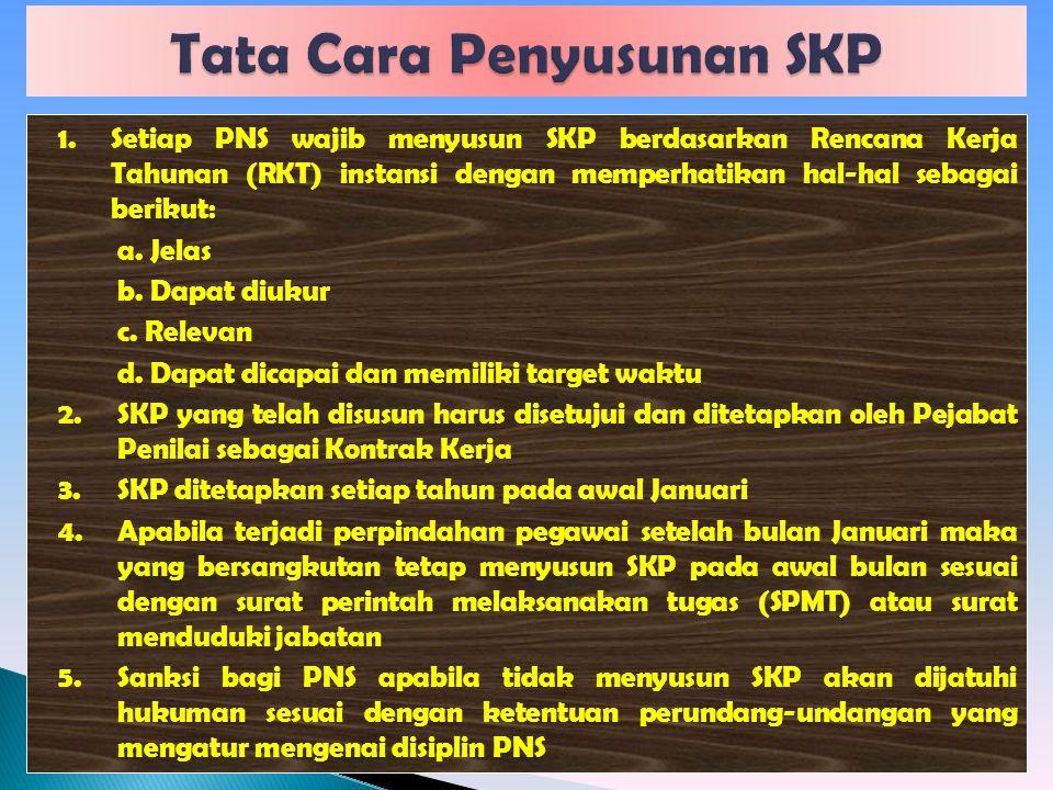 1.Setiap PNS wajib menyusun SKP berdasarkan Rencana Kerja Tahunan (RKT) instansi dengan memperhatikan hal-hal sebagai berikut: a. Jelas b. Dapat diuku