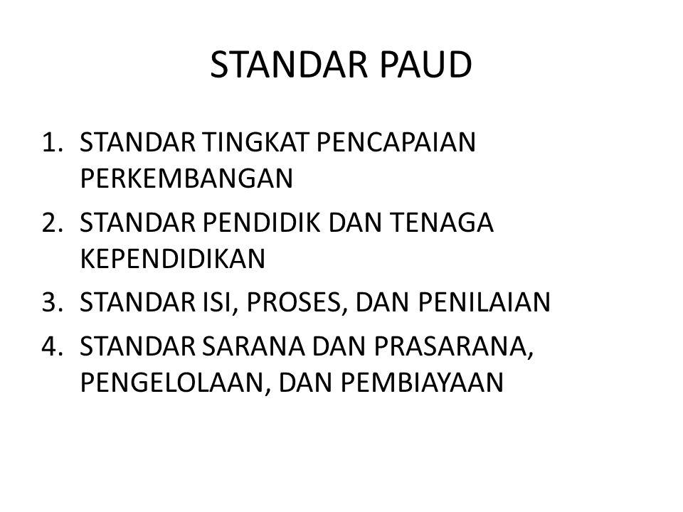 STANDAR PAUD 1.STANDAR TINGKAT PENCAPAIAN PERKEMBANGAN 2.STANDAR PENDIDIK DAN TENAGA KEPENDIDIKAN 3.STANDAR ISI, PROSES, DAN PENILAIAN 4.STANDAR SARAN