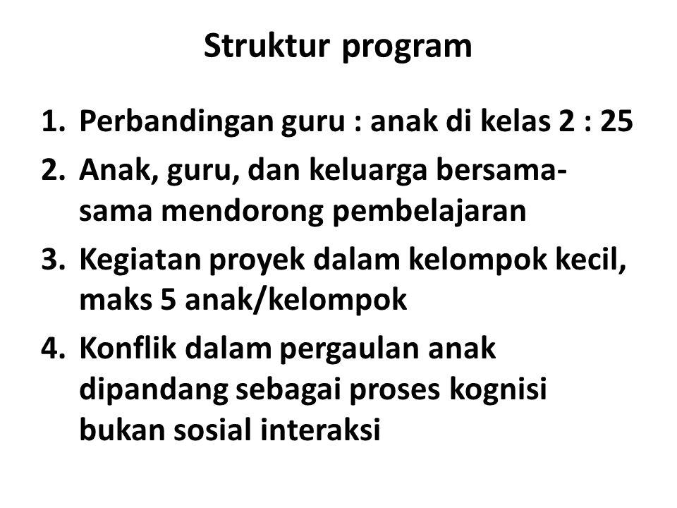 Struktur program 1.Perbandingan guru : anak di kelas 2 : 25 2.Anak, guru, dan keluarga bersama- sama mendorong pembelajaran 3.Kegiatan proyek dalam ke