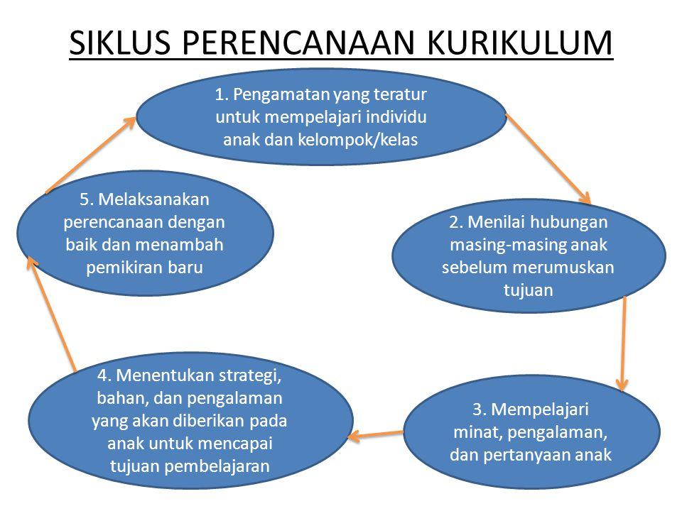 SIKLUS PERENCANAAN KURIKULUM 1. Pengamatan yang teratur untuk mempelajari individu anak dan kelompok/kelas 2. Menilai hubungan masing-masing anak sebe