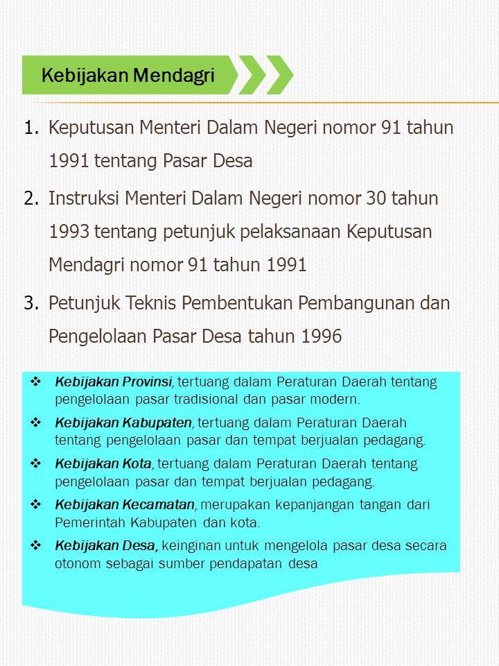 1.Keputusan Menteri Dalam Negeri nomor 91 tahun 1991 tentang Pasar Desa 2.Instruksi Menteri Dalam Negeri nomor 30 tahun 1993 tentang petunjuk pelaksan