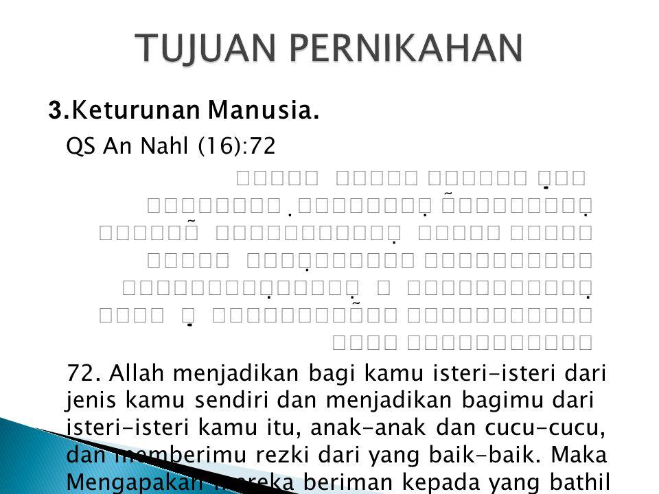 3.Keturunan Manusia. QS An Nahl (16):72             