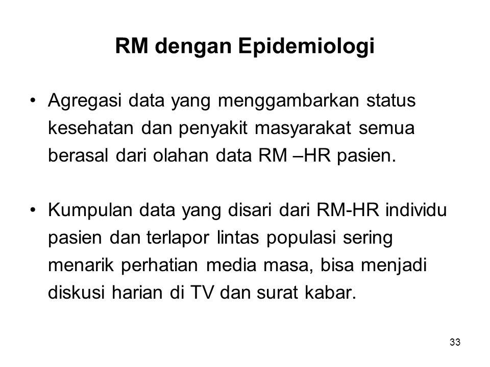 33 RM dengan Epidemiologi Agregasi data yang menggambarkan status kesehatan dan penyakit masyarakat semua berasal dari olahan data RM –HR pasien. Kump