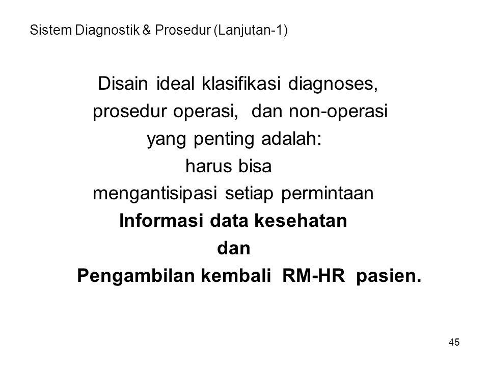 45 Sistem Diagnostik & Prosedur (Lanjutan-1) Disain ideal klasifikasi diagnoses, prosedur operasi, dan non-operasi yang penting adalah: harus bisa men