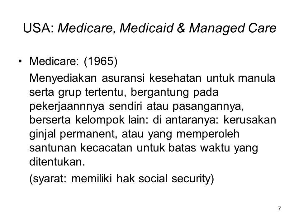 7 USA: Medicare, Medicaid & Managed Care Medicare: (1965) Menyediakan asuransi kesehatan untuk manula serta grup tertentu, bergantung pada pekerjaannn