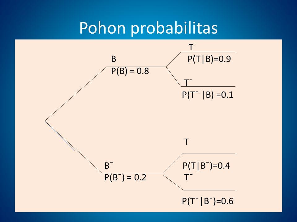 Pohon probabilitas T B P(T|B)=0.9 P(B) = 0.8 Tˉ P(Tˉ |B) =0.1 T Bˉ P(T|Bˉ)=0.4 P(Bˉ) = 0.2 Tˉ P(Tˉ|Bˉ)=0.6