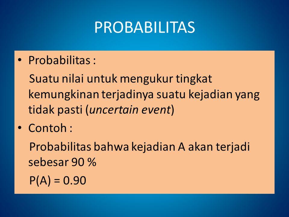 PROBABILITAS Probabilitas : Suatu nilai untuk mengukur tingkat kemungkinan terjadinya suatu kejadian yang tidak pasti (uncertain event) Contoh : Proba