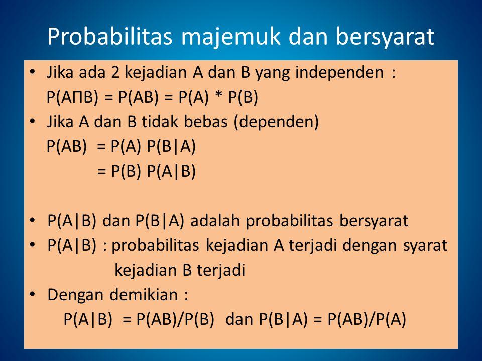 Probabilitas majemuk dan bersyarat Jika ada 2 kejadian A dan B yang independen : P(AΠB) = P(AB) = P(A) * P(B) Jika A dan B tidak bebas (dependen) P(AB