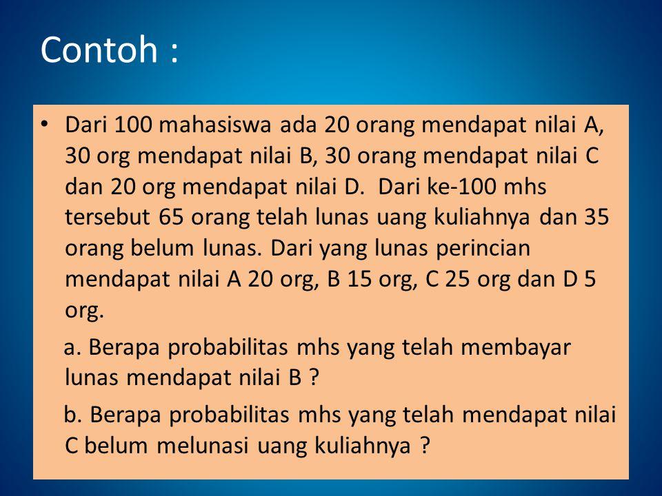 MahasiswaLunasBelum LunasJumlah Nilai A200 Nilai B15 30 Nilai C25530 Nilai D51520 Jumlah6535100 Jawab : a.P (B І Lunas) = P(B Π Lunas)/P(lunas) P (lunas) =65/100 = 0.65 P(B Π Lunas) = 15 orang = 15/100 = 0.15 Jadi : P (B І Lunas) = 0.15/0.65 = 0.23 = 23 %