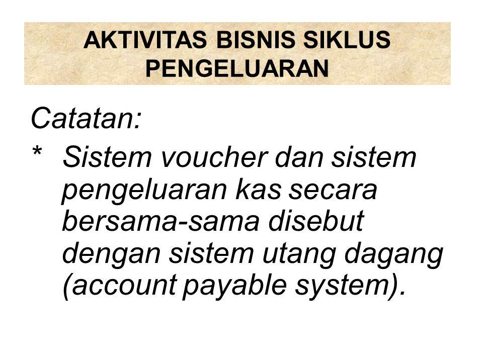 AKTIVITAS BISNIS SIKLUS PENGELUARAN Catatan: * Sistem voucher dan sistem pengeluaran kas secara bersama-sama disebut dengan sistem utang dagang (accou