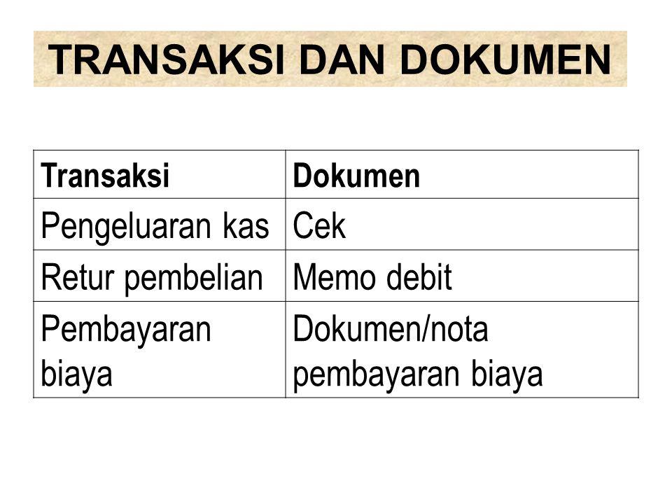 TRANSAKSI DAN DOKUMEN TransaksiDokumen Pengeluaran kasCek Retur pembelianMemo debit Pembayaran biaya Dokumen/nota pembayaran biaya