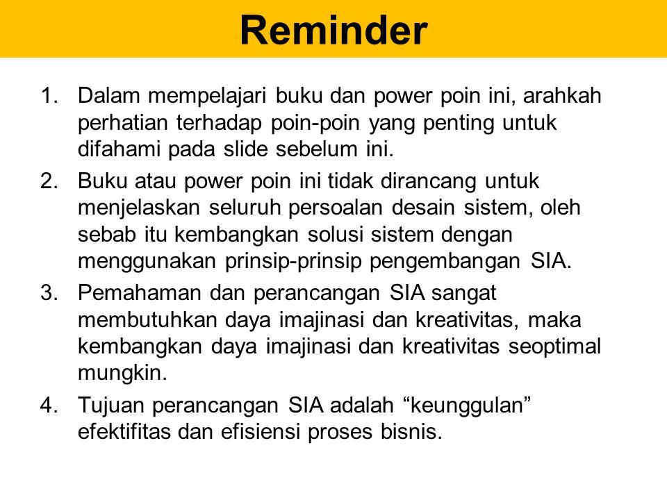 Reminder 1.Dalam mempelajari buku dan power poin ini, arahkah perhatian terhadap poin-poin yang penting untuk difahami pada slide sebelum ini. 2.Buku