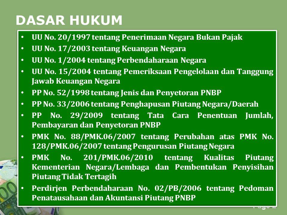 Powerpoint Templates Page 2 DASAR HUKUM UU No.20/1997 tentang Penerimaan Negara Bukan Pajak UU No.