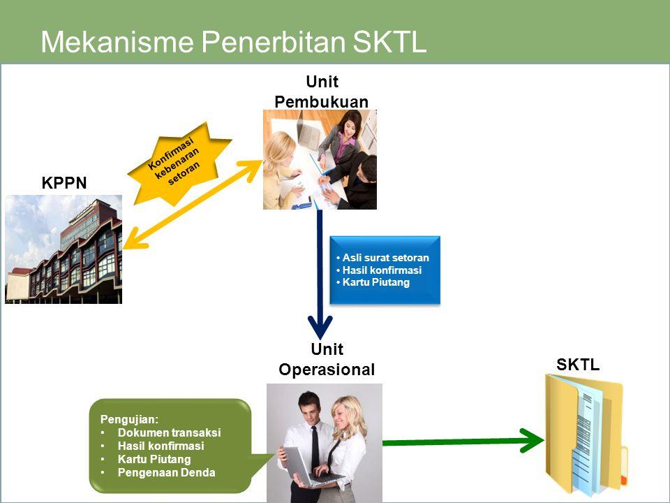 Powerpoint Templates Page 20 Mekanisme Penerbitan SKTL Unit Pembukuan Unit Operasional KPPN Konfirmasi kebenaran setoran SKTL Asli surat setoran Hasil