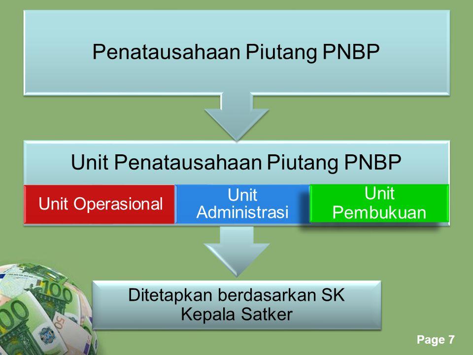 Powerpoint Templates Page 7 Unit Penatausahaan Piutang PNBP Unit Operasional Unit Administrasi Penatausahaan Piutang PNBP Unit Pembukuan Ditetapkan berdasarkan SK Kepala Satker