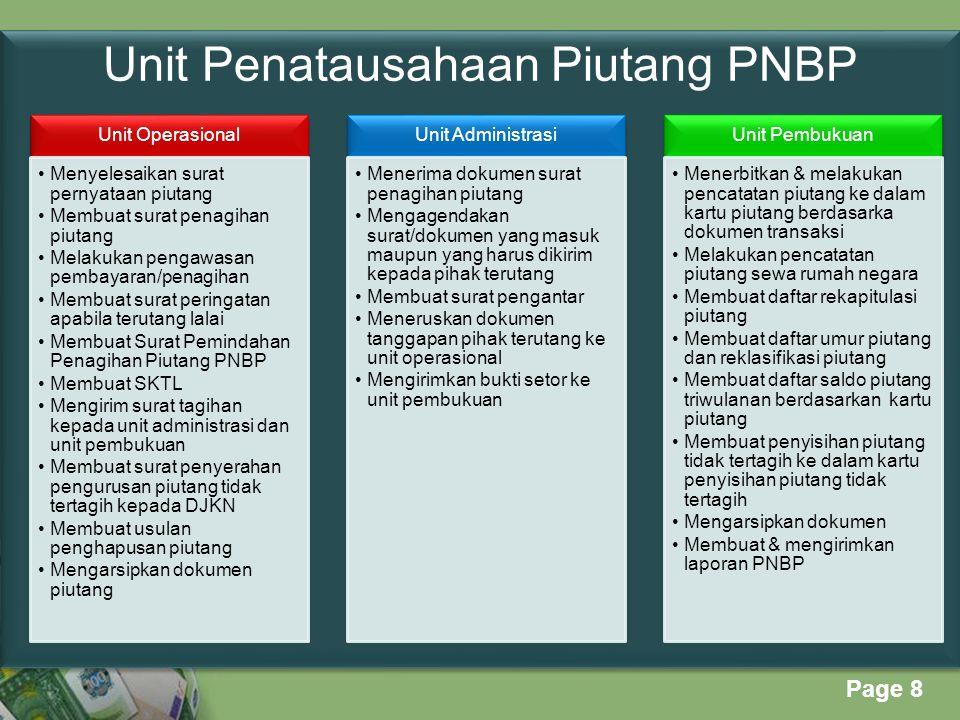 Powerpoint Templates Page 8 Unit Penatausahaan Piutang PNBP Unit Operasional Menyelesaikan surat pernyataan piutang Membuat surat penagihan piutang Me