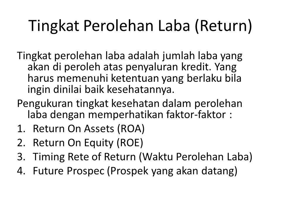Tingkat Perolehan Laba (Return) Tingkat perolehan laba adalah jumlah laba yang akan di peroleh atas penyaluran kredit.