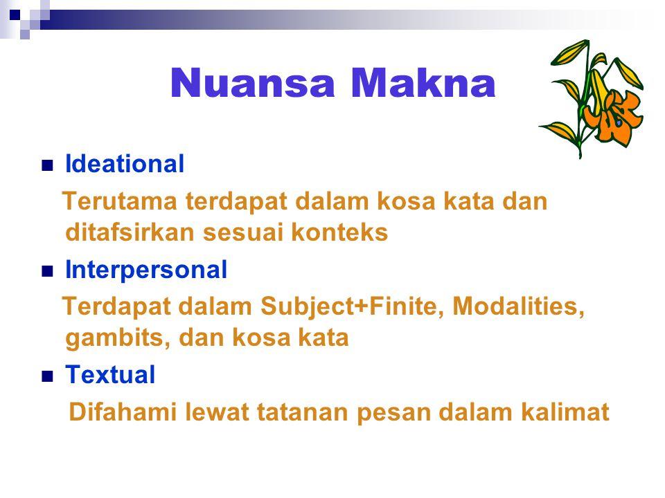 Nuansa Makna Ideational Terutama terdapat dalam kosa kata dan ditafsirkan sesuai konteks Interpersonal Terdapat dalam Subject+Finite, Modalities, gamb