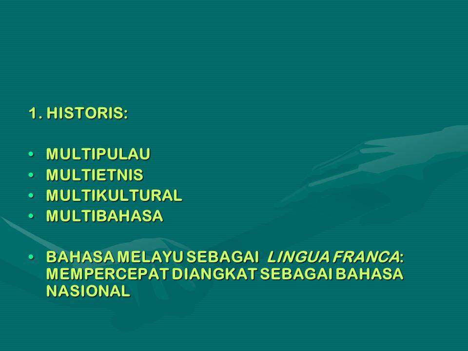 1. HISTORIS: MULTIPULAUMULTIPULAU MULTIETNISMULTIETNIS MULTIKULTURALMULTIKULTURAL MULTIBAHASAMULTIBAHASA BAHASA MELAYU SEBAGAI LINGUA FRANCA: MEMPERCE