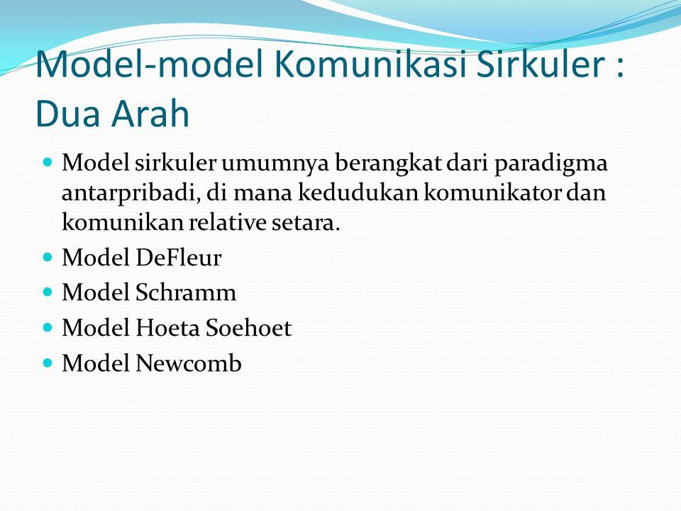 Model-model Komunikasi Sirkuler : Dua Arah Model sirkuler umumnya berangkat dari paradigma antarpribadi, di mana kedudukan komunikator dan komunikan r