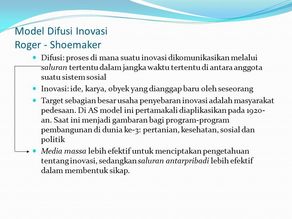 Model Difusi Inovasi Roger - Shoemaker Difusi: proses di mana suatu inovasi dikomunikasikan melalui saluran tertentu dalam jangka waktu tertentu di an