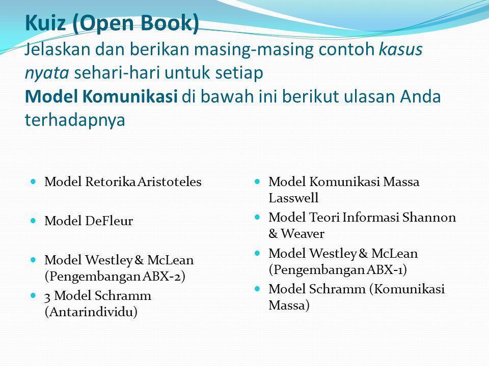 Kuiz (Open Book) Jelaskan dan berikan masing-masing contoh kasus nyata sehari-hari untuk setiap Model Komunikasi di bawah ini berikut ulasan Anda terh