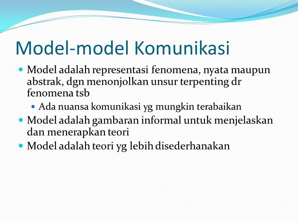 Model-model Komunikasi Model adalah representasi fenomena, nyata maupun abstrak, dgn menonjolkan unsur terpenting dr fenomena tsb Ada nuansa komunikas