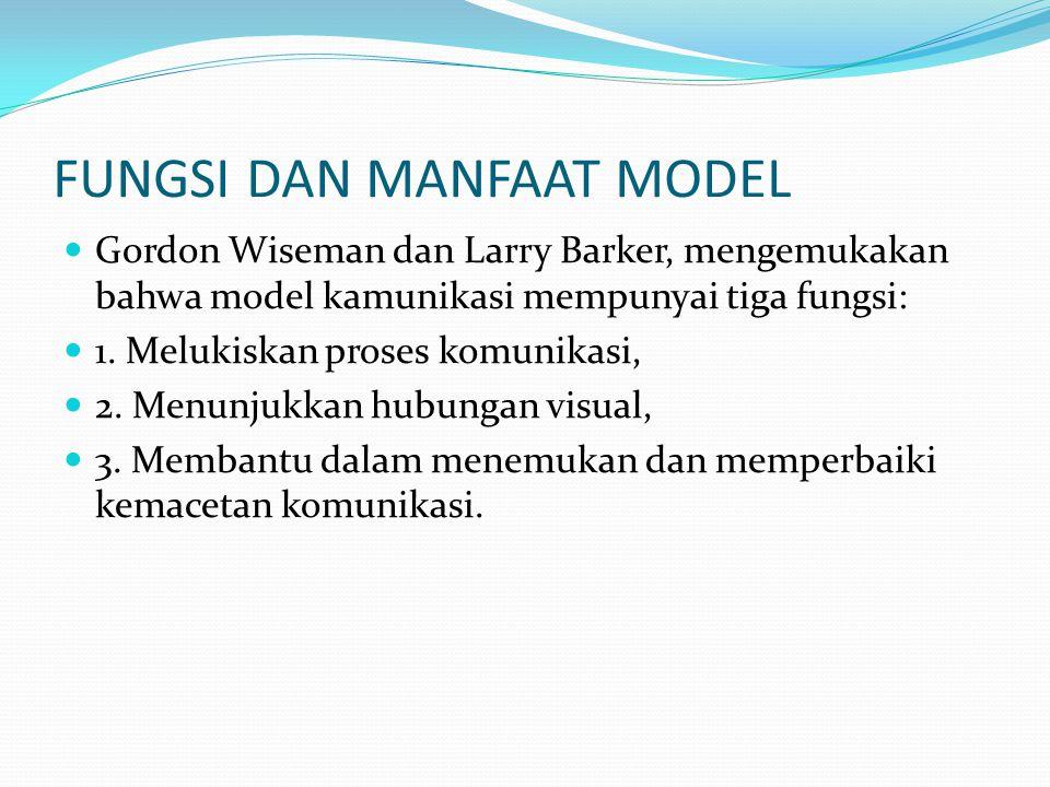 FUNGSI DAN MANFAAT MODEL Gordon Wiseman dan Larry Barker, mengemukakan bahwa model kamunikasi mempunyai tiga fungsi: 1. Melukiskan proses komunikasi,