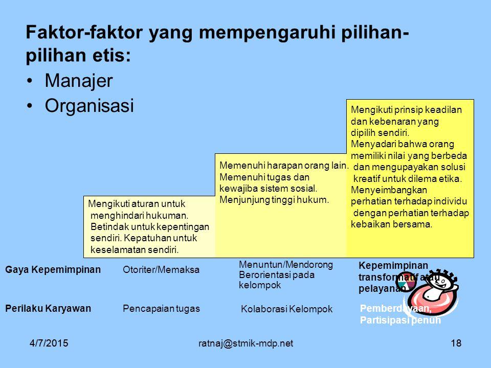 4/7/2015ratnaj@stmik-mdp.net184/7/201518 Faktor-faktor yang mempengaruhi pilihan- pilihan etis: Manajer Organisasi Mengikuti prinsip keadilan dan kebe