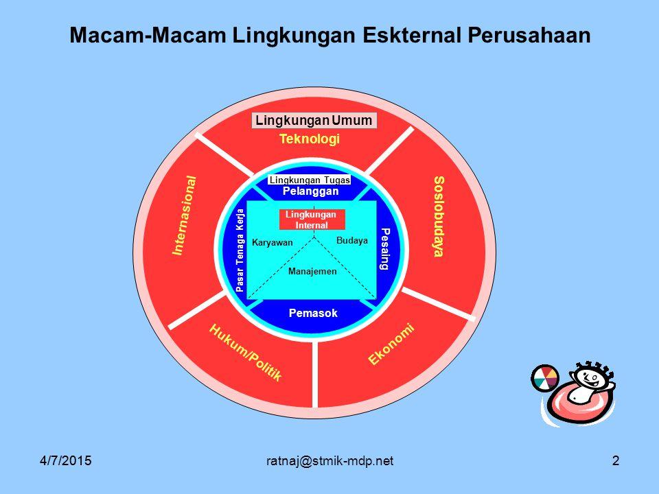 4/7/2015ratnaj@stmik-mdp.net23 ORGANISASI BERETIKA Struktur dan Sistem Organisasi -Budaya perusahaan.