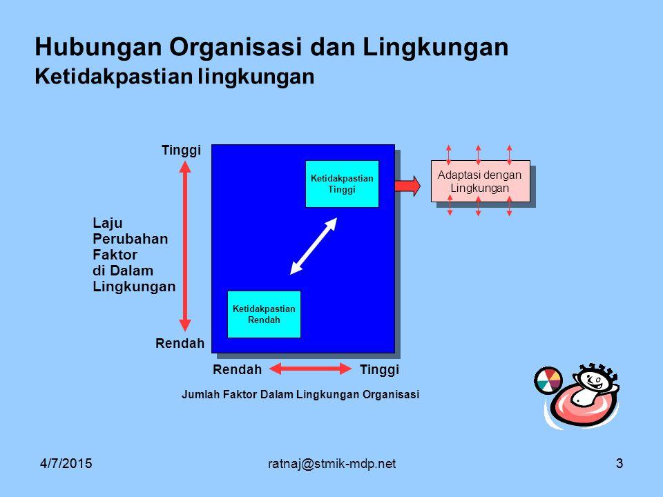 4/7/2015ratnaj@stmik-mdp.net144/7/201514 Pendekatan Utilitarian (utilitarian approach).
