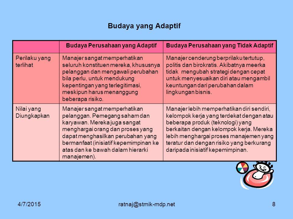 4/7/2015ratnaj@stmik-mdp.net8 Budaya yang Adaptif Budaya Perusahaan yang AdaptifBudaya Perusahaan yang Tidak Adaptif Perilaku yang terlihat Manajer sa