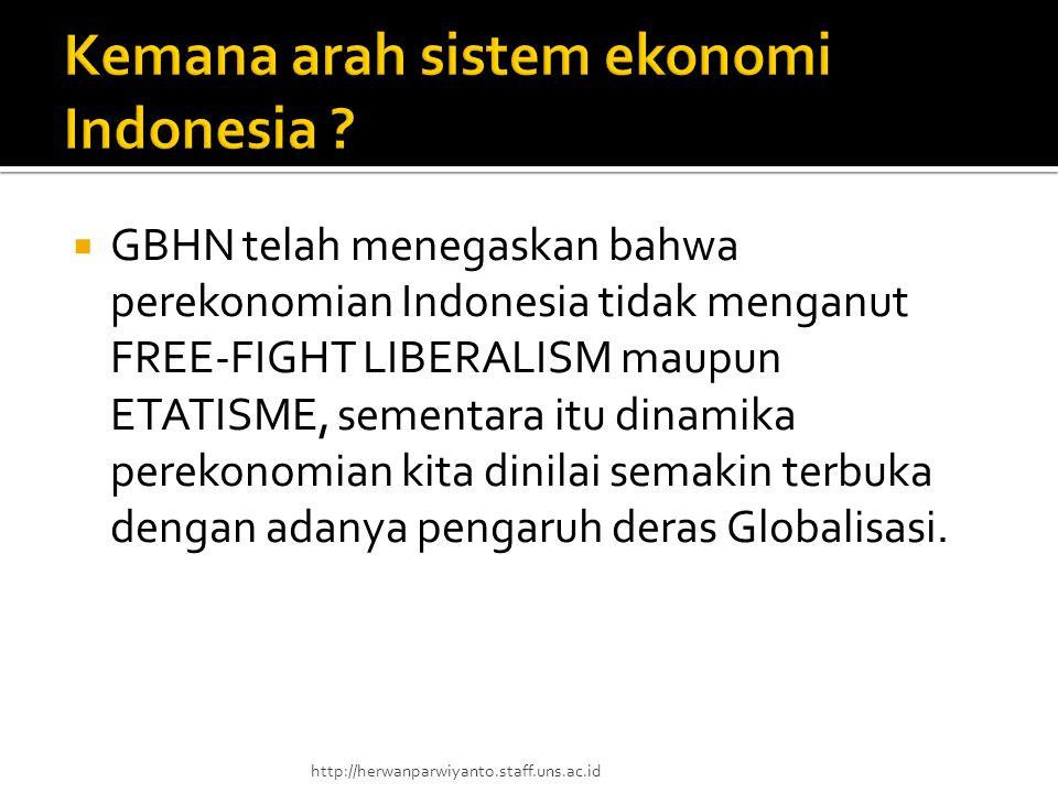  GBHN telah menegaskan bahwa perekonomian Indonesia tidak menganut FREE-FIGHT LIBERALISM maupun ETATISME, sementara itu dinamika perekonomian kita di