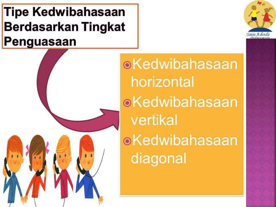  Kedwibahasaan horizontal  Kedwibahasaan vertikal  Kedwibahasaan diagonal  Kedwibahasaan horizontal  Kedwibahasaan vertikal  Kedwibahasaan diagonal