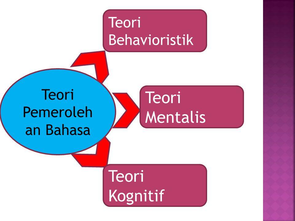 Teori Kognitif Teori Mentalis Teori Pemeroleh an Bahasa Teori Behavioristik