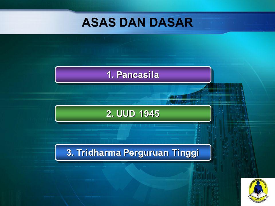 ASAS DAN DASAR 2. UUD 1945 3. Tridharma Perguruan Tinggi 1. Pancasila