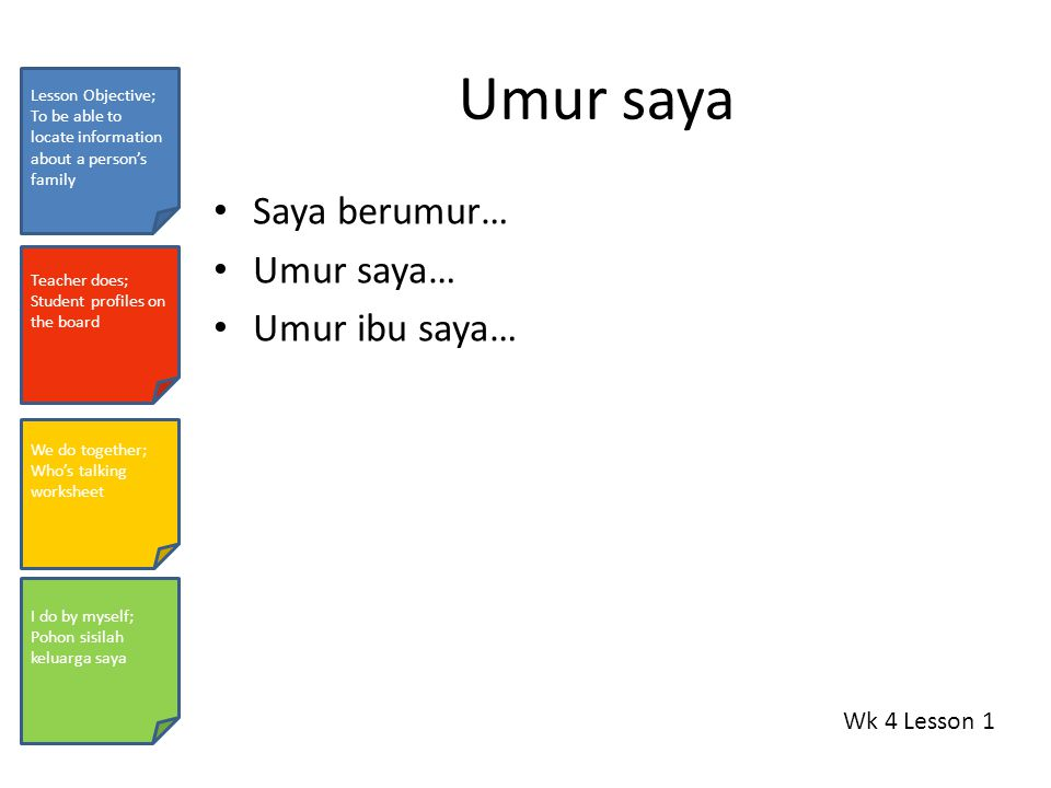 Umur saya Saya berumur… Umur saya… Umur ibu saya… Wk 4 Lesson 1 Lesson Objective; To be able to locate information about a person's family Teacher doe