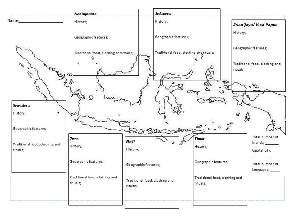 Mengapa belajar Bahasa Indonesia.
