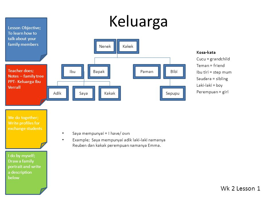 Berapa? Wk 4 Lesson 2 Lesson Objective; Teacher does; We do together; I do by myself;