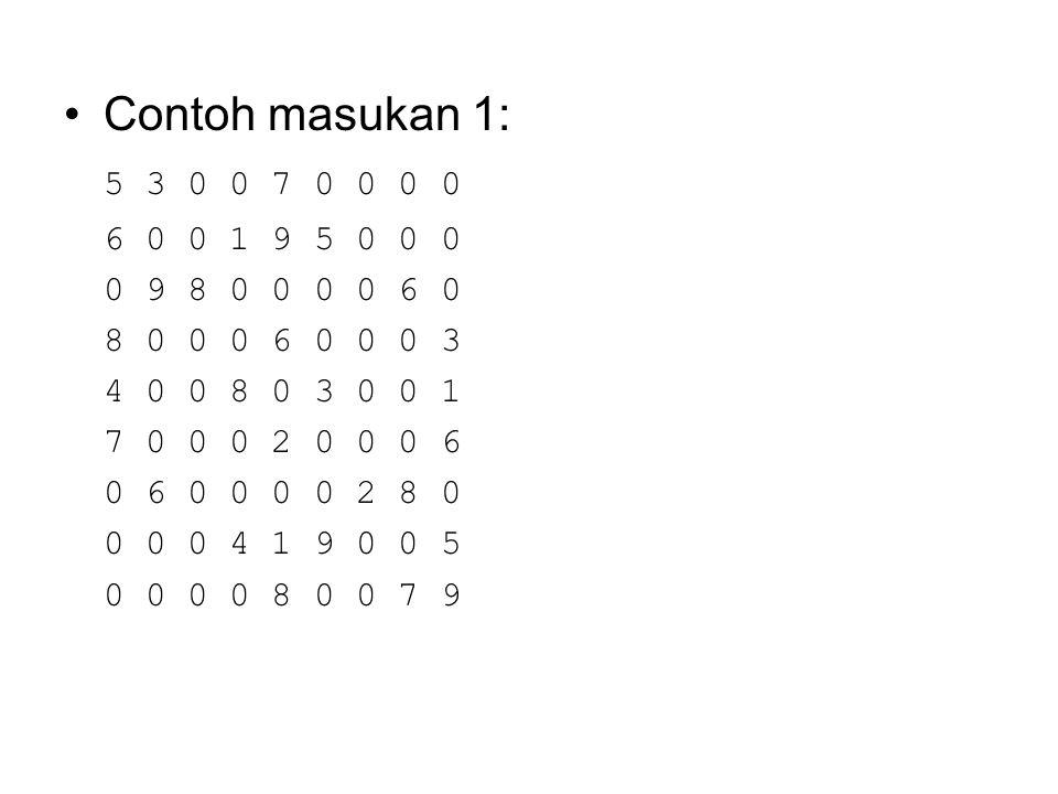 Contoh keluaran 1: --------------------- 5 3 4   6 7 8   9 1 2 6 7 2   1 9 5   3 4 8 1 9 8   3 4 2   5 6 7 --------------------- 8 5 9   7 6 1   4 2 3 4 2 6   8 5 3   7 9 1 7 1 3   9 2 4   8 5 6 --------------------- 9 6 1   5 3 7   2 8 4 2 8 7   4 1 9   6 3 5 3 4 5   2 8 6   1 7 9 ---------------------- Jumlah iterasi = … Waktu eksekusi = …