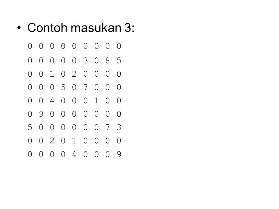 Yang dikumpulkan… Laporan yang hanya berisi: 1.Algoritma brute force (notasi pseudo-code) 2.