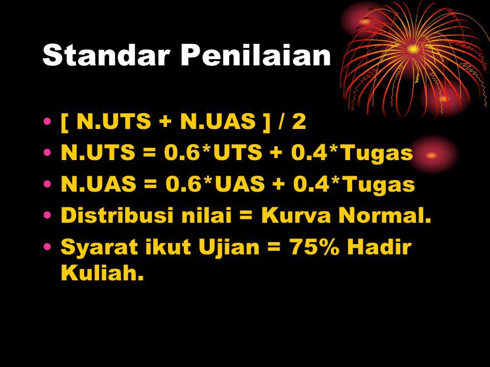 Standar Penilaian [ N.UTS + N.UAS ] / 2 N.UTS = 0.6*UTS + 0.4*Tugas N.UAS = 0.6*UAS + 0.4*Tugas Distribusi nilai = Kurva Normal. Syarat ikut Ujian = 7